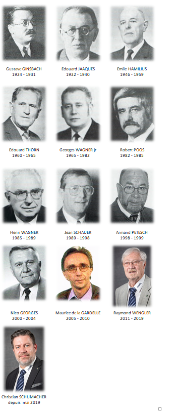 L'attribut alt de cette image est vide, son nom de fichier est présidents-FNML-1924-2019.png.
